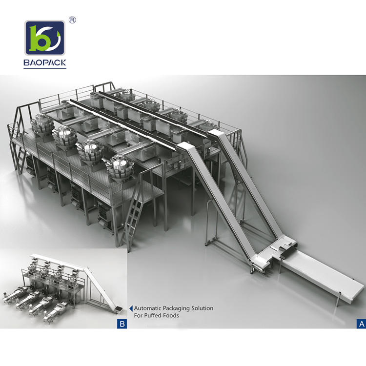 fast packaging equipment solutions line series for industry-1