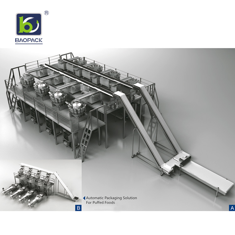 volumetric packaging equipment solutions biscuits from China for commercial-1